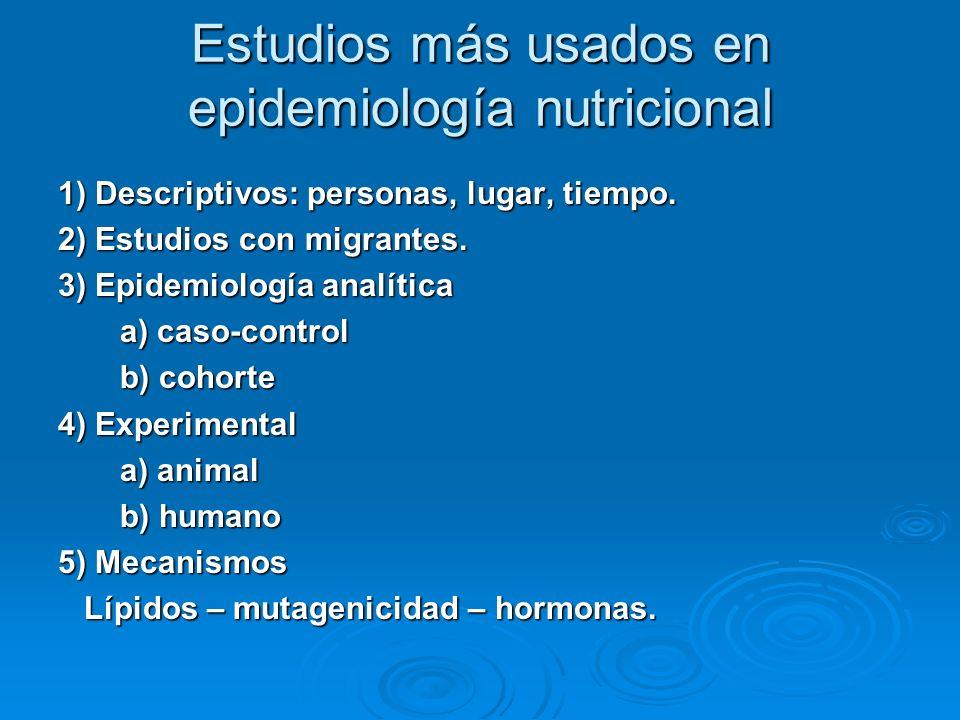 Estudios más usados en epidemiología nutricional 1) Descriptivos: personas, lugar, tiempo. 2) Estudios con migrantes. 3) Epidemiología analítica a) ca