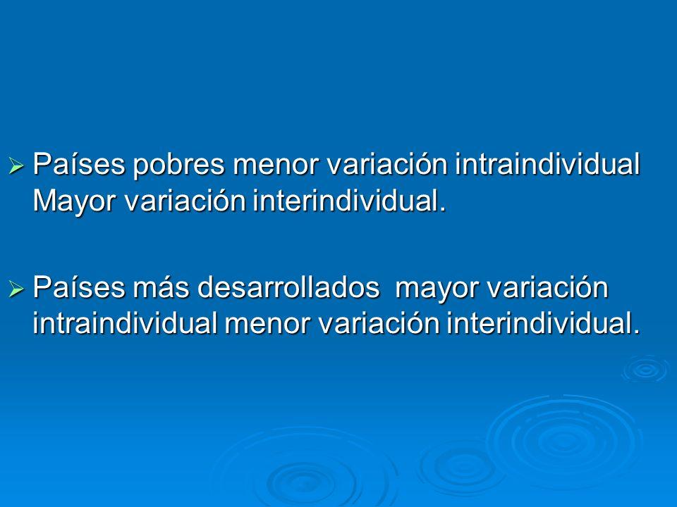 Países pobres menor variación intraindividual Mayor variación interindividual. Países pobres menor variación intraindividual Mayor variación interindi