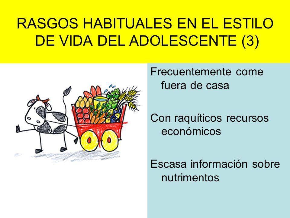 RASGOS HABITUALES EN EL ESTILO DE VIDA DEL ADOLESCENTE (3) Frecuentemente come fuera de casa Con raquíticos recursos económicos Escasa información sob