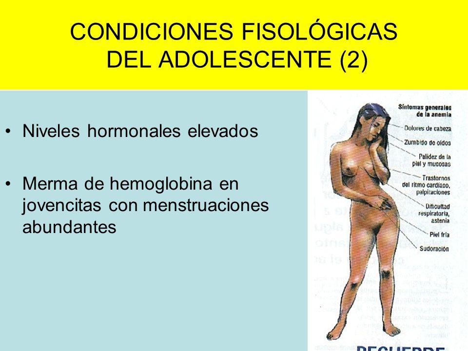 CONDICIONES FISOLÓGICAS DEL ADOLESCENTE (2) Niveles hormonales elevados Merma de hemoglobina en jovencitas con menstruaciones abundantes