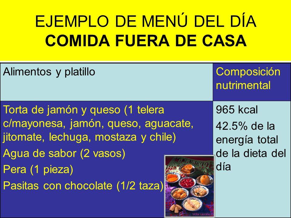 EJEMPLO DE MENÚ DEL DÍA COMIDA FUERA DE CASA Alimentos y platilloComposición nutrimental Torta de jamón y queso (1 telera c/mayonesa, jamón, queso, ag