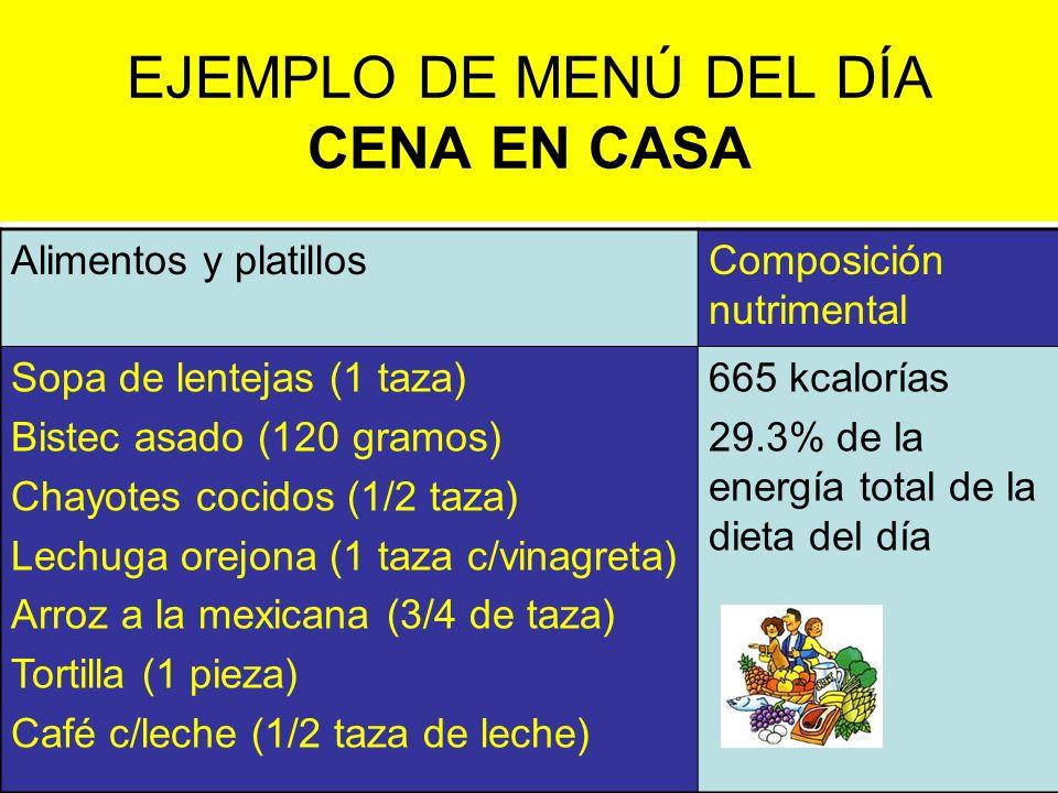 EJEMPLO DE MENÚ DEL DÍA CENA EN CASA Alimentos y platillosComposición nutrimental Sopa de lentejas (1 taza) Bistec asado (120 gramos) Chayotes cocidos