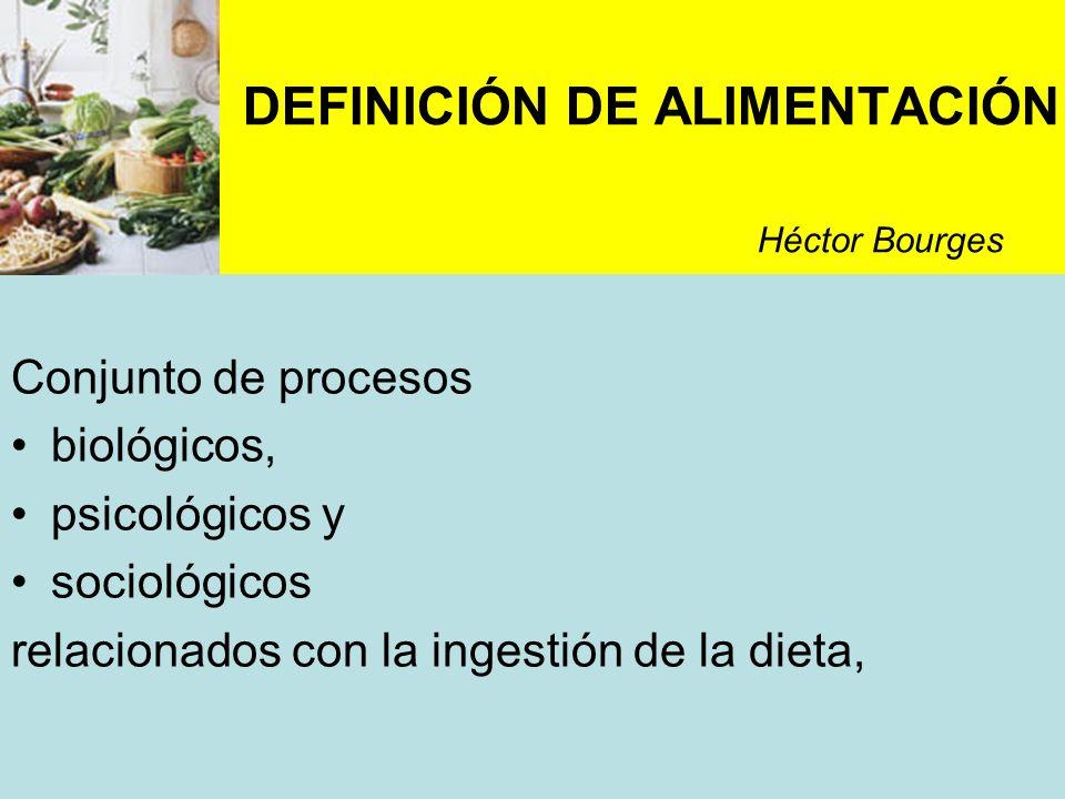 DEFINICIÓN DE ALIMENTACIÓN Héctor Bourges Conjunto de procesos biológicos, psicológicos y sociológicos relacionados con la ingestión de la dieta,