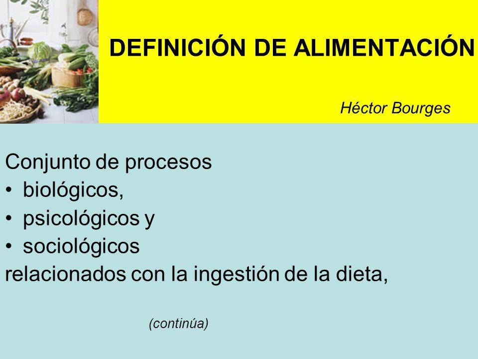DEFINICIÓN DE ALIMENTACIÓN Héctor Bourges Conjunto de procesos biológicos, psicológicos y sociológicos relacionados con la ingestión de la dieta, (con