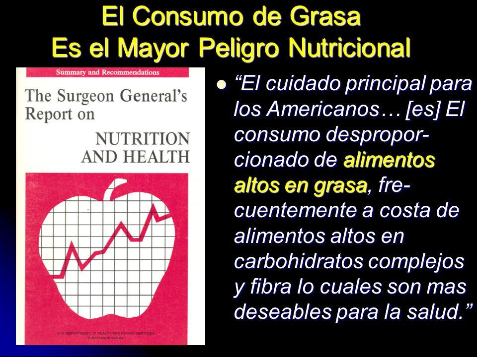 El Consumo de Grasa Es el Mayor Peligro Nutricional El cuidado principal para los Americanos… [es] El consumo despropor- cionado de alimentos altos en