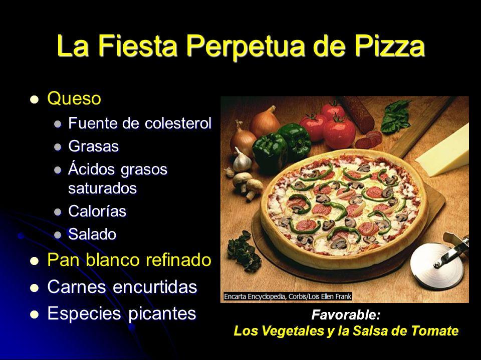 La Fiesta Perpetua de Pizza Queso Fuente de colesterol Fuente de colesterol Grasas Grasas Ácidos grasos saturados Ácidos grasos saturados Calorías Cal