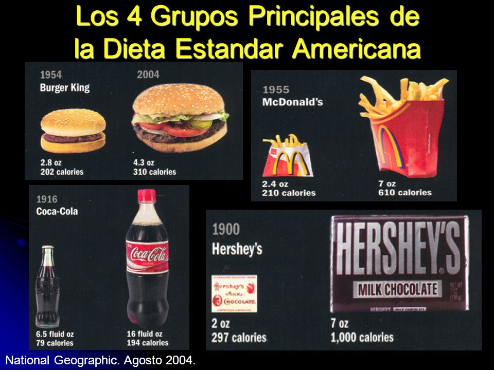 Los 4 Grupos Principales de la Dieta Estandar Americana National Geographic. Agosto 2004.