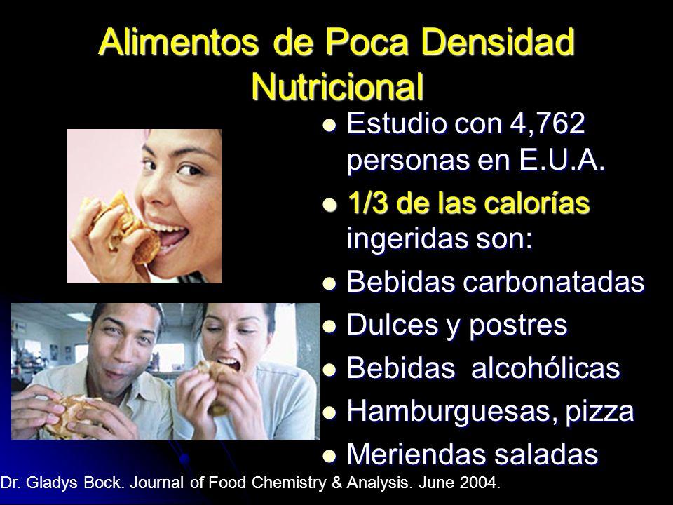 Alimentos de Poca Densidad Nutricional Estudio con 4,762 personas en E.U.A. Estudio con 4,762 personas en E.U.A. 1/3 de las calorías ingeridas son: 1/