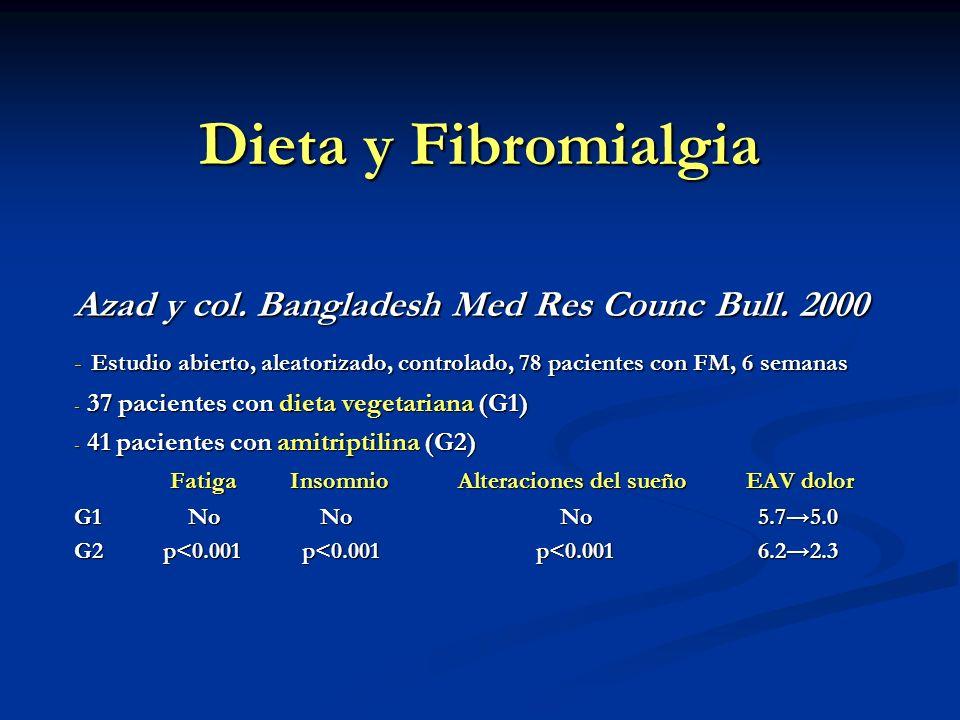 Dieta y Fibromialgia Azad y col. Bangladesh Med Res Counc Bull. 2000 - Estudio abierto, aleatorizado, controlado, 78 pacientes con FM, 6 semanas - 37