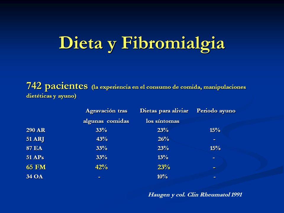 Dieta y Fibromialgia 742 pacientes (la experiencia en el consumo de comida, manipulaciones dietéticas y ayuno) Agravación tras Dietas para aliviarPeri