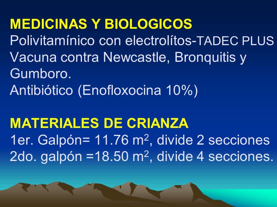 MEDICINAS Y BIOLOGICOS Polivitamínico con electrolítos- TADEC PLUS Vacuna contra Newcastle, Bronquitis y Gumboro. Antibiótico (Enofloxocina 10%) MATER