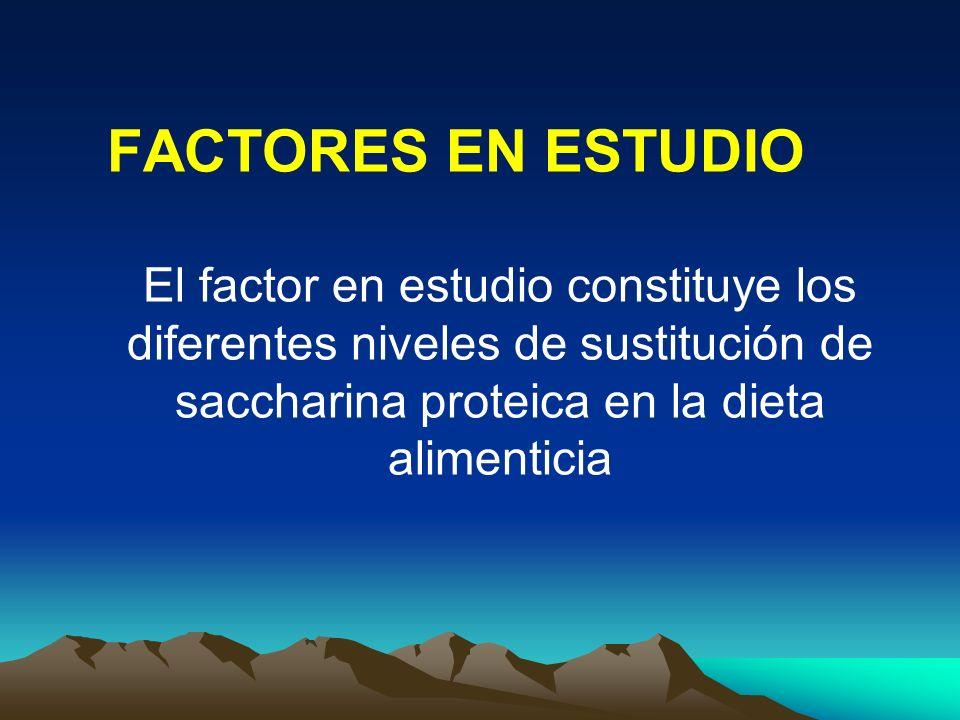 FACTORES EN ESTUDIO El factor en estudio constituye los diferentes niveles de sustitución de saccharina proteica en la dieta alimenticia