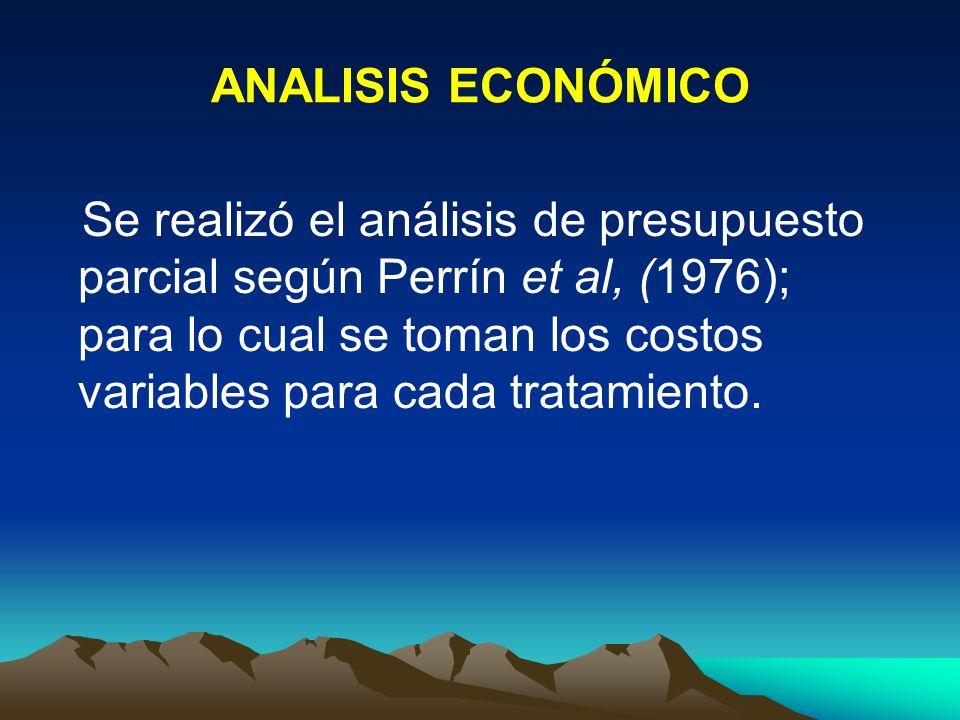 ANALISIS ECONÓMICO Se realizó el análisis de presupuesto parcial según Perrín et al, (1976); para lo cual se toman los costos variables para cada trat