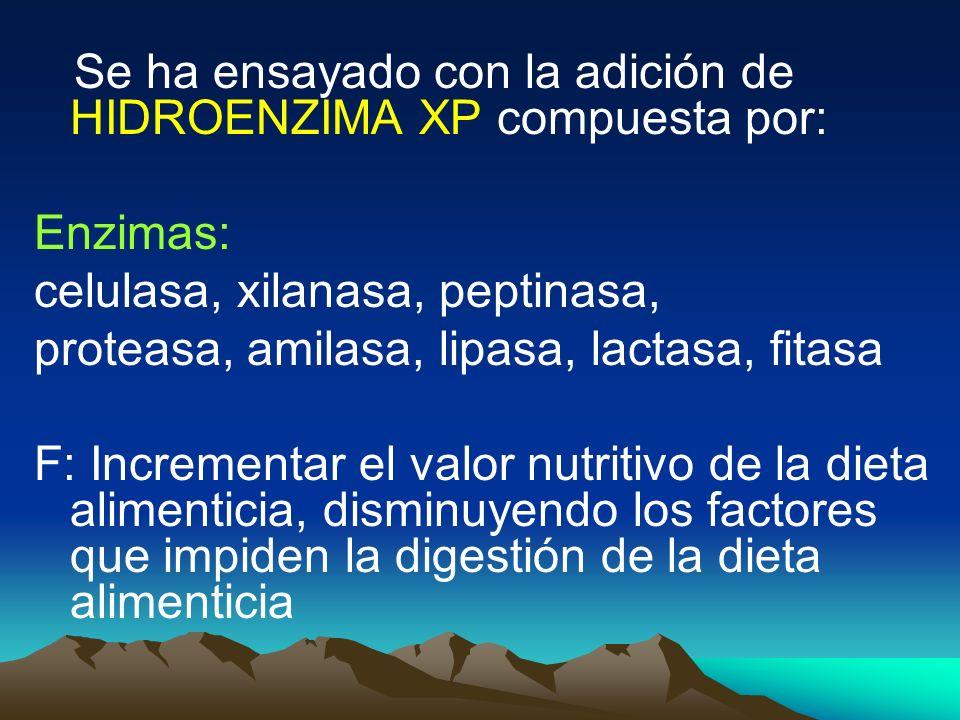 Se ha ensayado con la adición de HIDROENZIMA XP compuesta por: Enzimas: celulasa, xilanasa, peptinasa, proteasa, amilasa, lipasa, lactasa, fitasa F: I