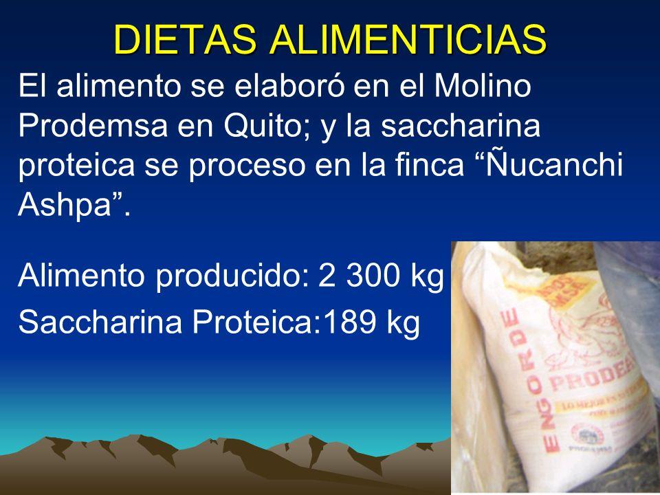 DIETAS ALIMENTICIAS El alimento se elaboró en el Molino Prodemsa en Quito; y la saccharina proteica se proceso en la finca Ñucanchi Ashpa. Alimento pr