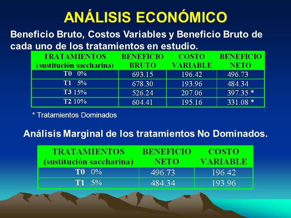 Beneficio Bruto, Costos Variables y Beneficio Bruto de cada uno de los tratamientos en estudio. Análisis Marginal de los tratamientos No Dominados. *