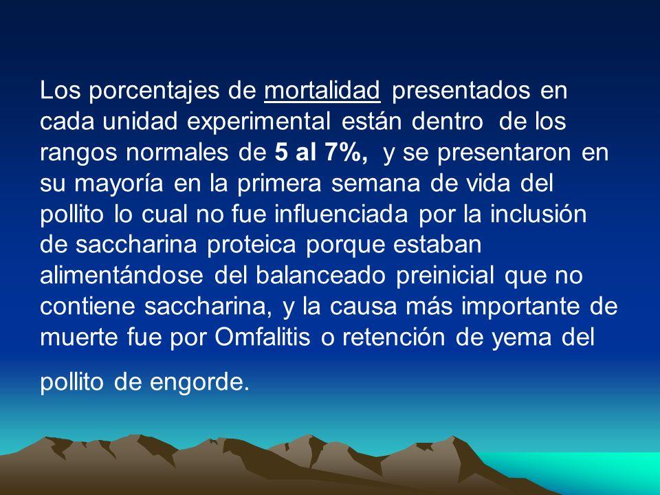 Los porcentajes de mortalidad presentados en cada unidad experimental están dentro de los rangos normales de 5 al 7%, y se presentaron en su mayoría e