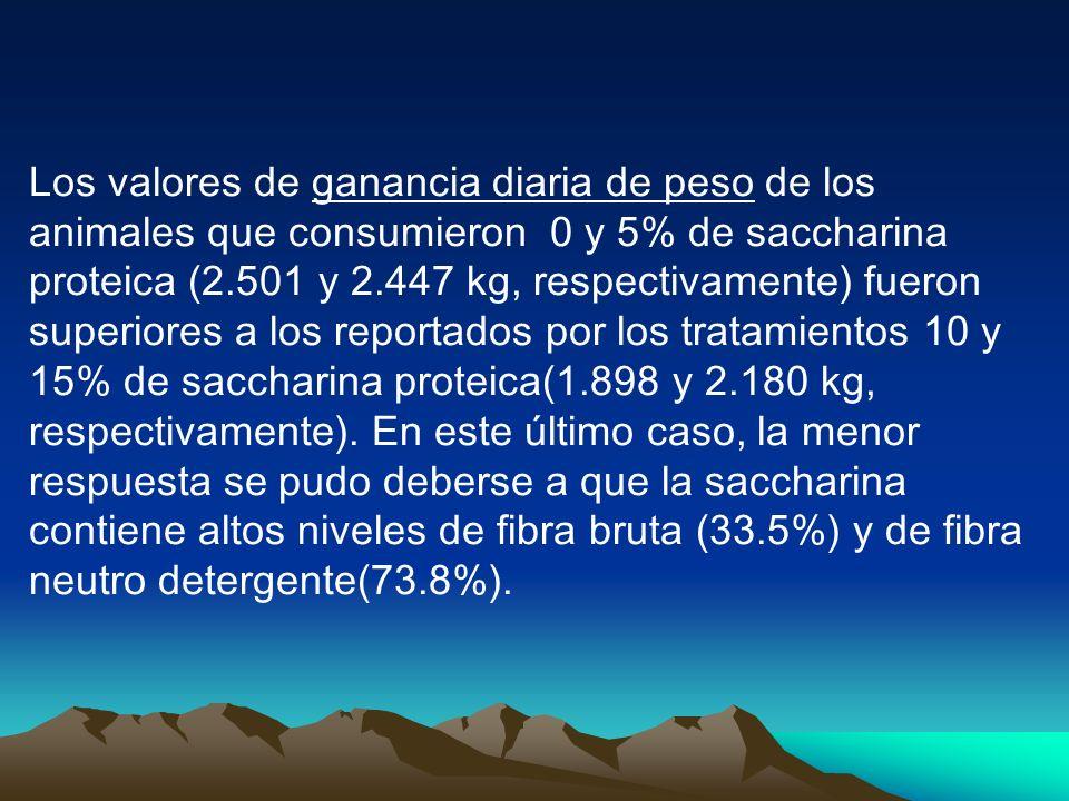 Los valores de ganancia diaria de peso de los animales que consumieron 0 y 5% de saccharina proteica (2.501 y 2.447 kg, respectivamente) fueron superi