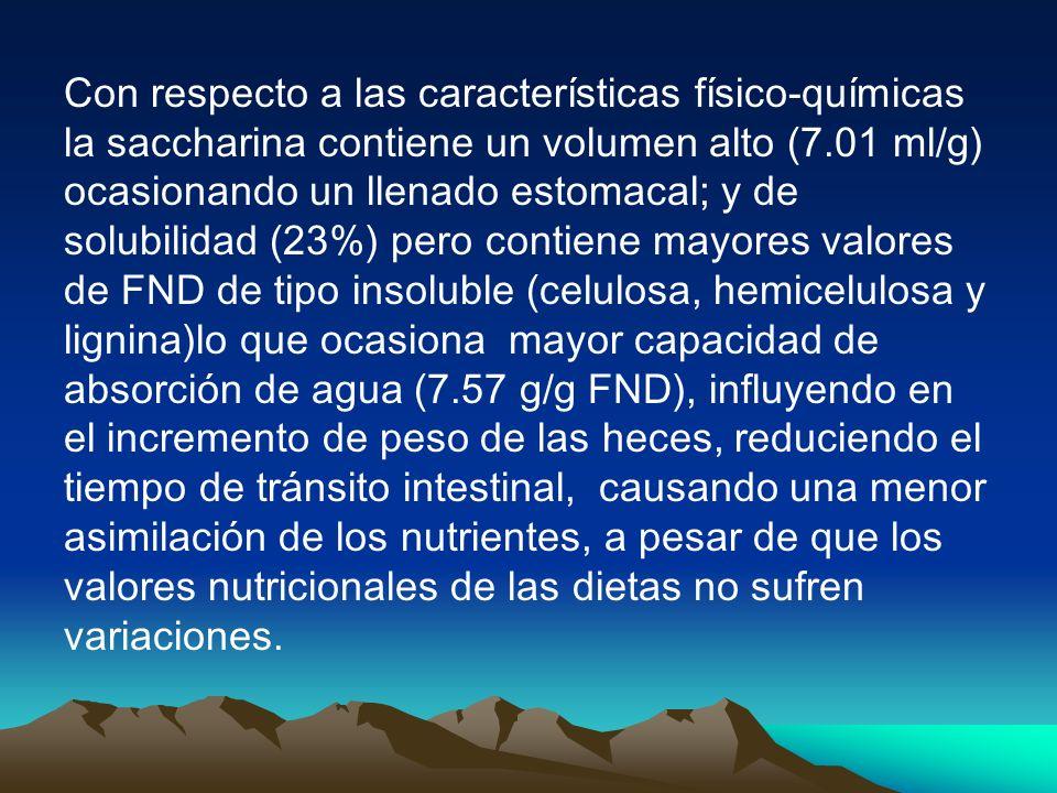 Con respecto a las características físico-químicas la saccharina contiene un volumen alto (7.01 ml/g) ocasionando un llenado estomacal; y de solubilid
