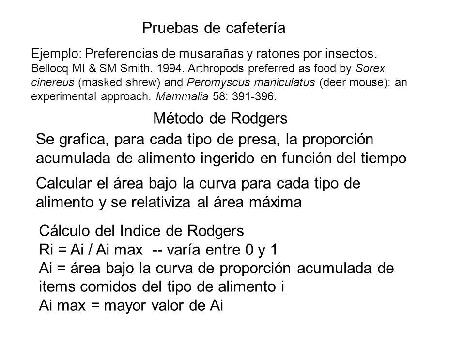 Pruebas de cafetería Ejemplo: Preferencias de musarañas y ratones por insectos. Bellocq MI & SM Smith. 1994. Arthropods preferred as food by Sorex cin