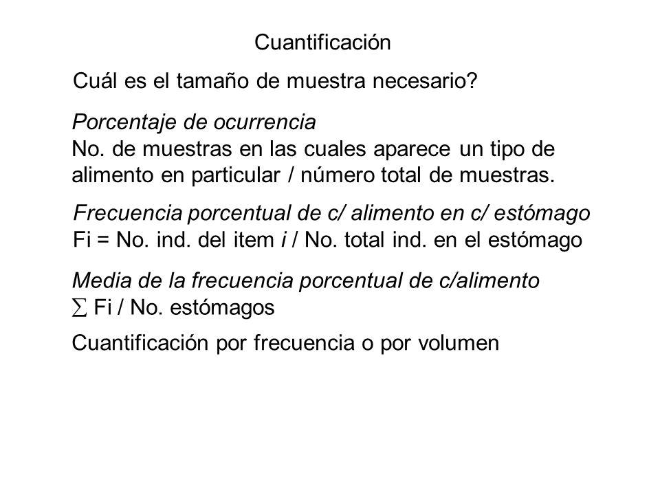 Cuantificación Porcentaje de ocurrencia No. de muestras en las cuales aparece un tipo de alimento en particular / número total de muestras. Frecuencia