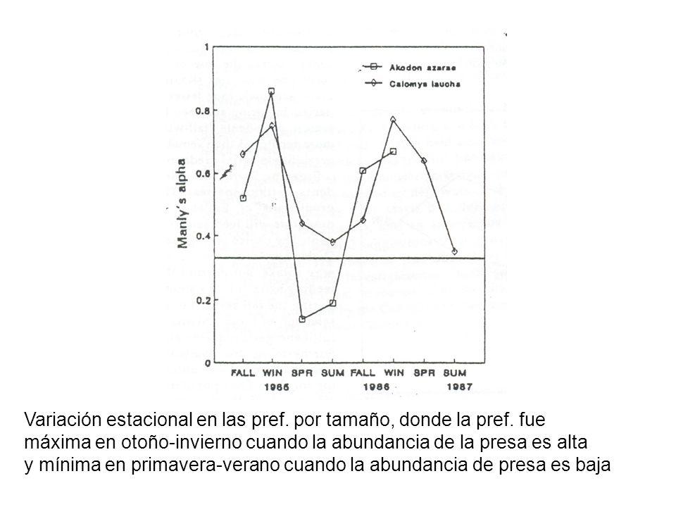 Variación estacional en las pref. por tamaño, donde la pref. fue máxima en otoño-invierno cuando la abundancia de la presa es alta y mínima en primave