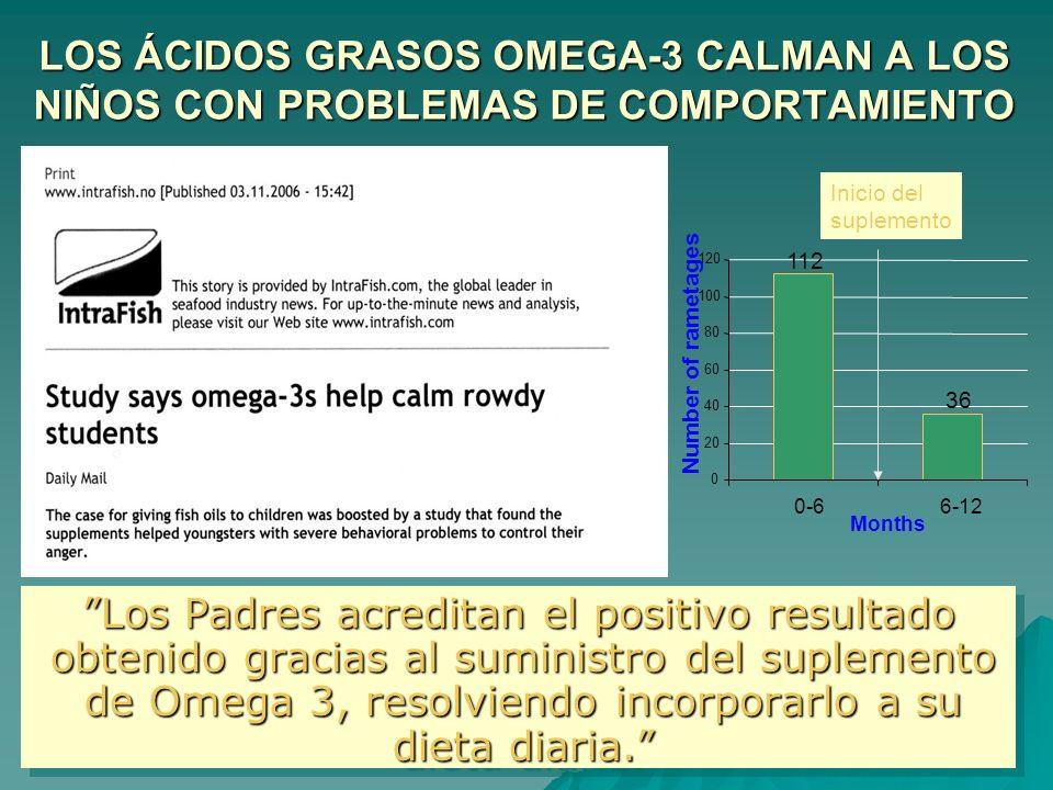 LOS ÁCIDOS GRASOS OMEGA-3 CALMAN A LOS NIÑOS CON PROBLEMAS DE COMPORTAMIENTO Los Padres acreditan el positivo resultado obtenido gracias al suministro