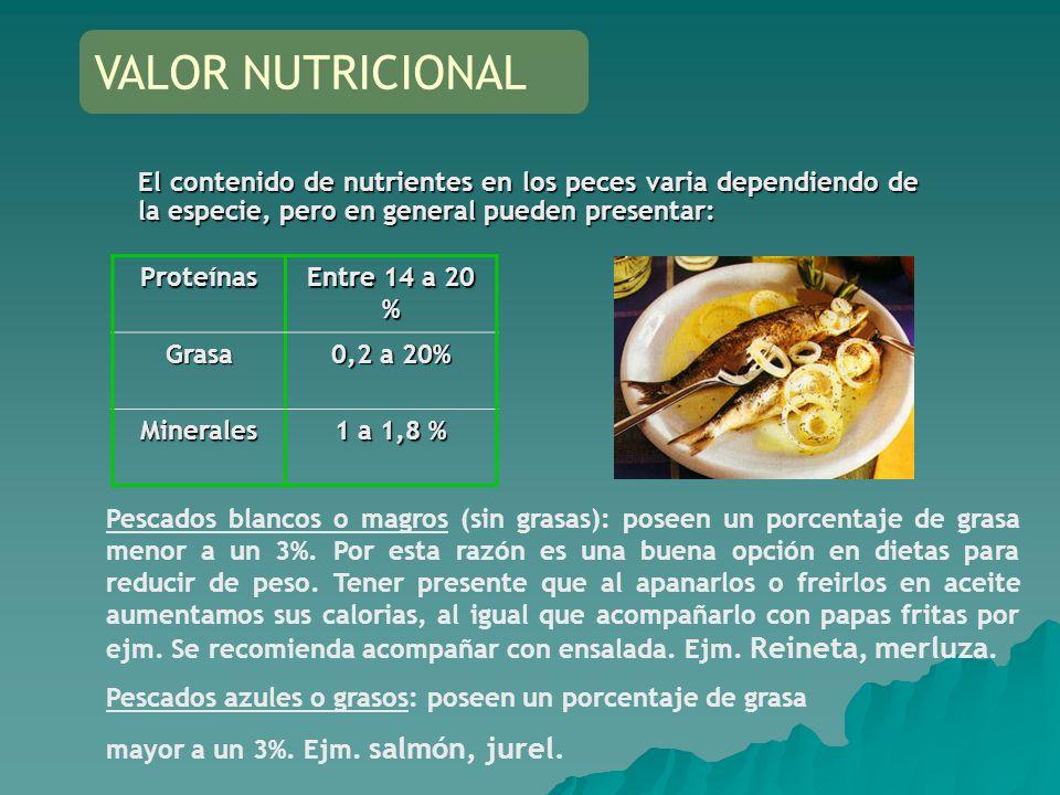 El contenido de nutrientes en los peces varia dependiendo de la especie, pero en general pueden presentar: Proteínas Entre 14 a 20 % Grasa 0,2 a 20% M