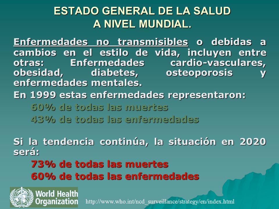 ESTADO GENERAL DE LA SALUD A NIVEL MUNDIAL. Enfermedades no transmisibles o debidas a cambios en el estilo de vida, incluyen entre otras: Enfermedades