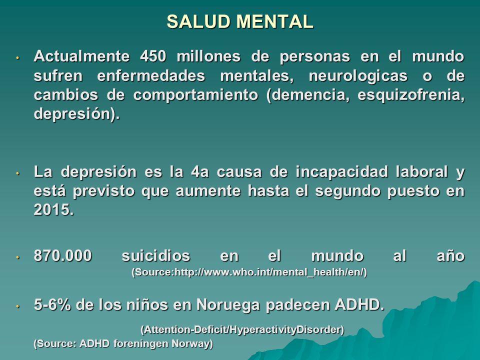 SALUD MENTAL Actualmente 450 millones de personas en el mundo sufren enfermedades mentales, neurologicas o de cambios de comportamiento (demencia, esq