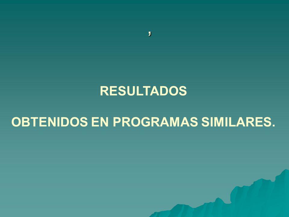 , RESULTADOS OBTENIDOS EN PROGRAMAS SIMILARES.
