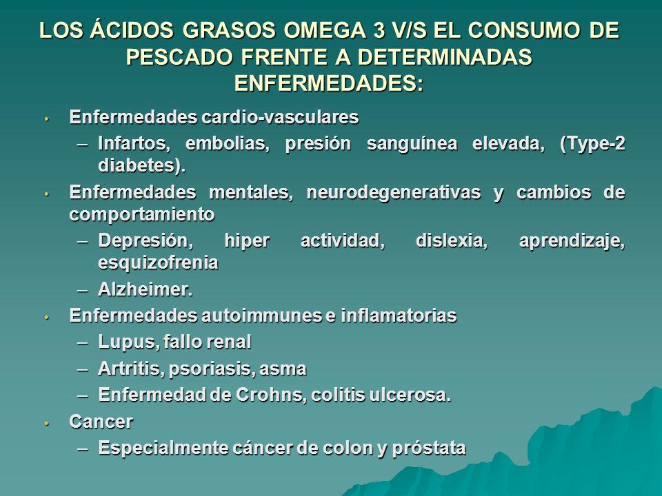 LOS ÁCIDOS GRASOS OMEGA 3 V/S EL CONSUMO DE PESCADO FRENTE A DETERMINADAS ENFERMEDADES: Enfermedades cardio-vasculares Enfermedades cardio-vasculares