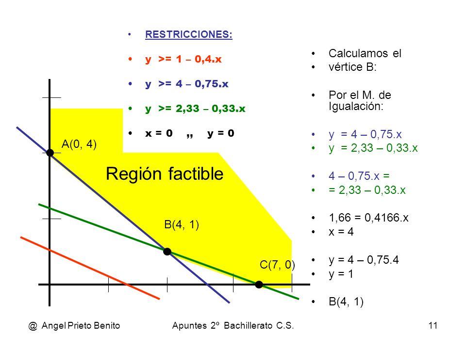 @ Angel Prieto BenitoApuntes 2º Bachillerato C.S.11 RESTRICCIONES: y >= 1 – 0,4.x y >= 4 – 0,75.x y >= 2,33 – 0,33.x x = 0,, y = 0 A(0, 4) B(4, 1) C(7