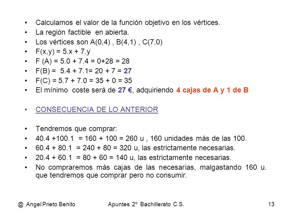@ Angel Prieto BenitoApuntes 2º Bachillerato C.S.13 Calculamos el valor de la función objetivo en los vértices. La región factible en abierta. Los vér