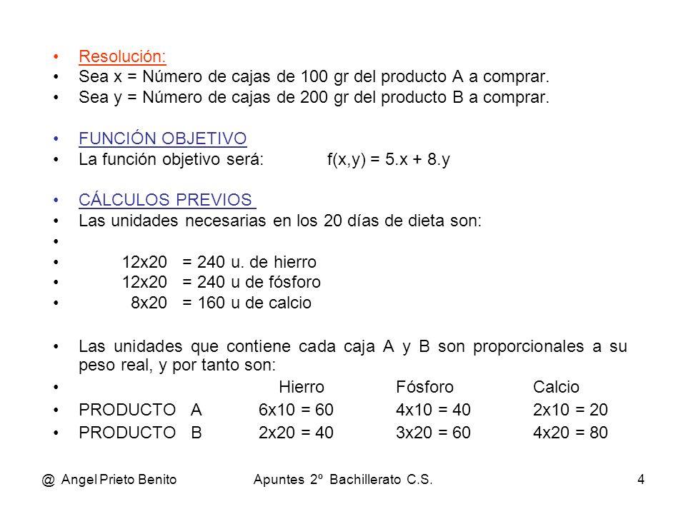 @ Angel Prieto BenitoApuntes 2º Bachillerato C.S.4 Resolución: Sea x = Número de cajas de 100 gr del producto A a comprar. Sea y = Número de cajas de