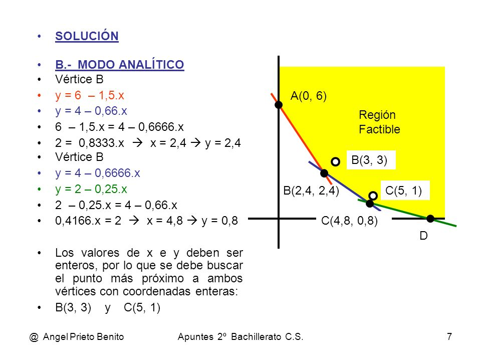 @ Angel Prieto BenitoApuntes 2º Bachillerato C.S.7 SOLUCIÓN B.- MODO ANALÍTICO Vértice B y = 6 – 1,5.x y = 4 – 0,66.x 6 – 1,5.x = 4 – 0,6666.x 2 = 0,8