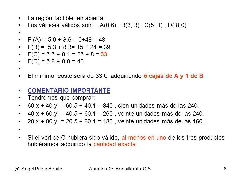 @ Angel Prieto BenitoApuntes 2º Bachillerato C.S.8 La región factible en abierta. Los vértices válidos son: A(0,6), B(3, 3), C(5, 1), D( 8,0) F (A) =