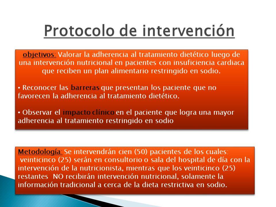 Protocolo de intervención Metodología: Se intervendrán cien (50) pacientes de los cuales: veinticinco (25) serán en consultorio o sala del hospital de