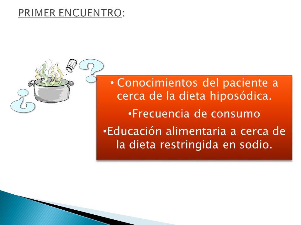 Conocimientos del paciente a cerca de la dieta hiposódica. Frecuencia de consumo Educación alimentaria a cerca de la dieta restringida en sodio. Conoc