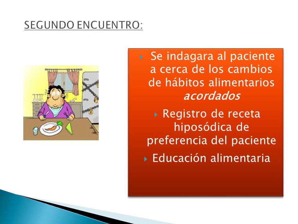 Se indagara al paciente a cerca de los cambios de hábitos alimentarios acordados Registro de receta hiposódica de preferencia del paciente Educación a