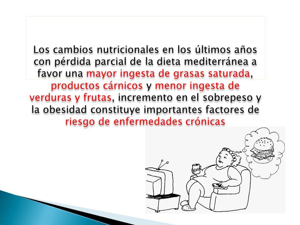 Los cambios nutricionales en los últimos años con pérdida parcial de la dieta mediterránea a favor una mayor ingesta de grasas saturada, productos cár