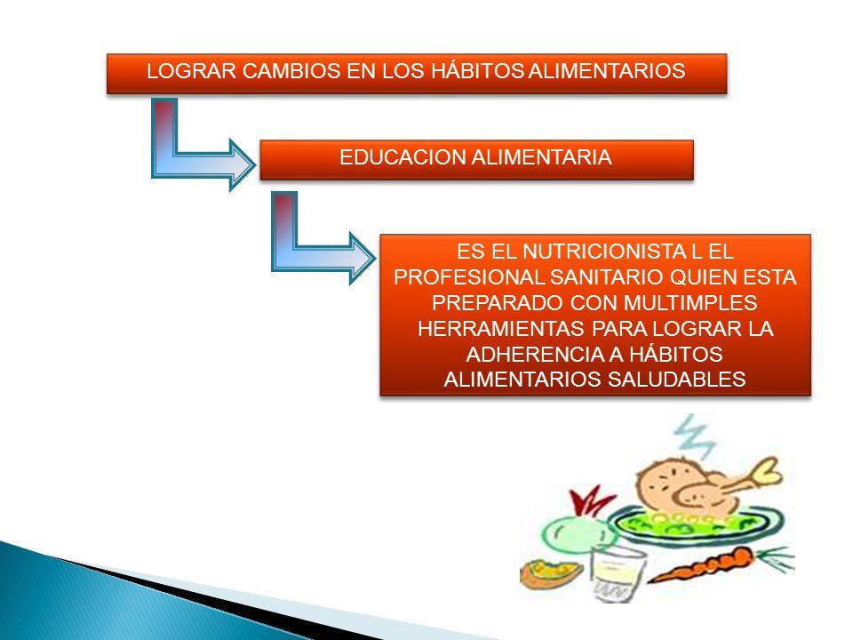 LOGRAR CAMBIOS EN LOS HÁBITOS ALIMENTARIOS EDUCACION ALIMENTARIA ES EL NUTRICIONISTA L EL PROFESIONAL SANITARIO QUIEN ESTA PREPARADO CON MULTIMPLES HE