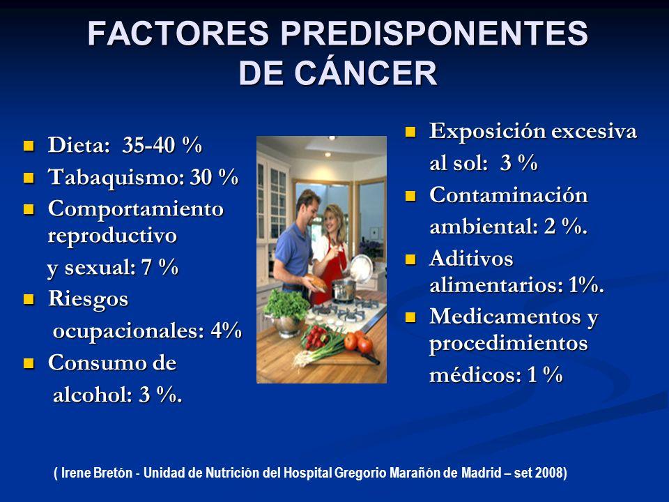 FACTORES PREDISPONENTES DE CÁNCER Dieta: 35-40 % Dieta: 35-40 % Tabaquismo: 30 % Tabaquismo: 30 % Comportamiento reproductivo Comportamiento reproductivo y sexual: 7 % y sexual: 7 % Riesgos Riesgos ocupacionales: 4% ocupacionales: 4% Consumo de Consumo de alcohol: 3 %.