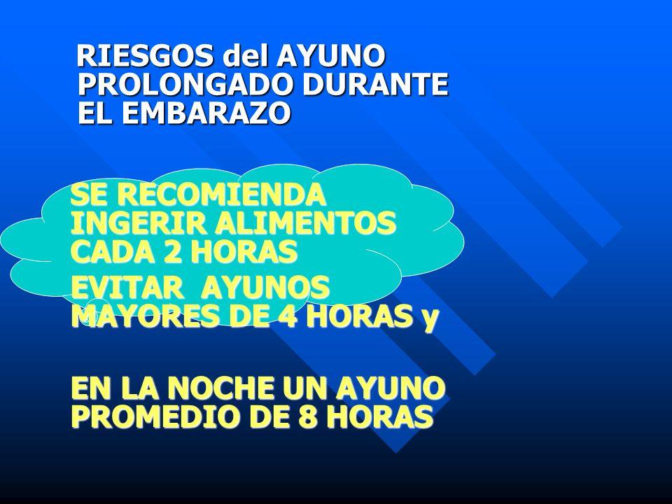 RIESGOS del AYUNO PROLONGADO DURANTE EL EMBARAZO RIESGOS del AYUNO PROLONGADO DURANTE EL EMBARAZO SE RECOMIENDA INGERIR ALIMENTOS CADA 2 HORAS EVITAR