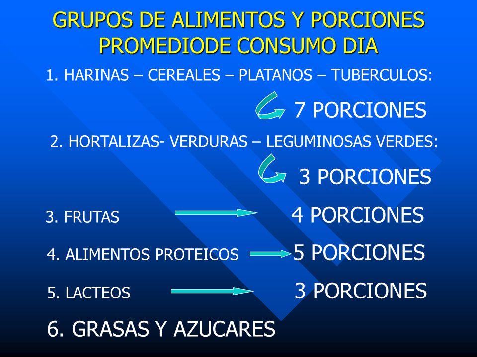 GRUPOS DE ALIMENTOS Y PORCIONES PROMEDIODE CONSUMO DIA 1. HARINAS – CEREALES – PLATANOS – TUBERCULOS: 7 PORCIONES 2. HORTALIZAS- VERDURAS – LEGUMINOSA