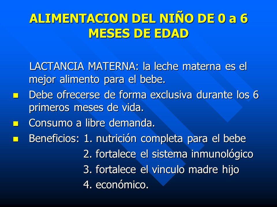 ALIMENTACION DEL NIÑO DE 0 a 6 MESES DE EDAD LACTANCIA MATERNA: la leche materna es el mejor alimento para el bebe. LACTANCIA MATERNA: la leche matern