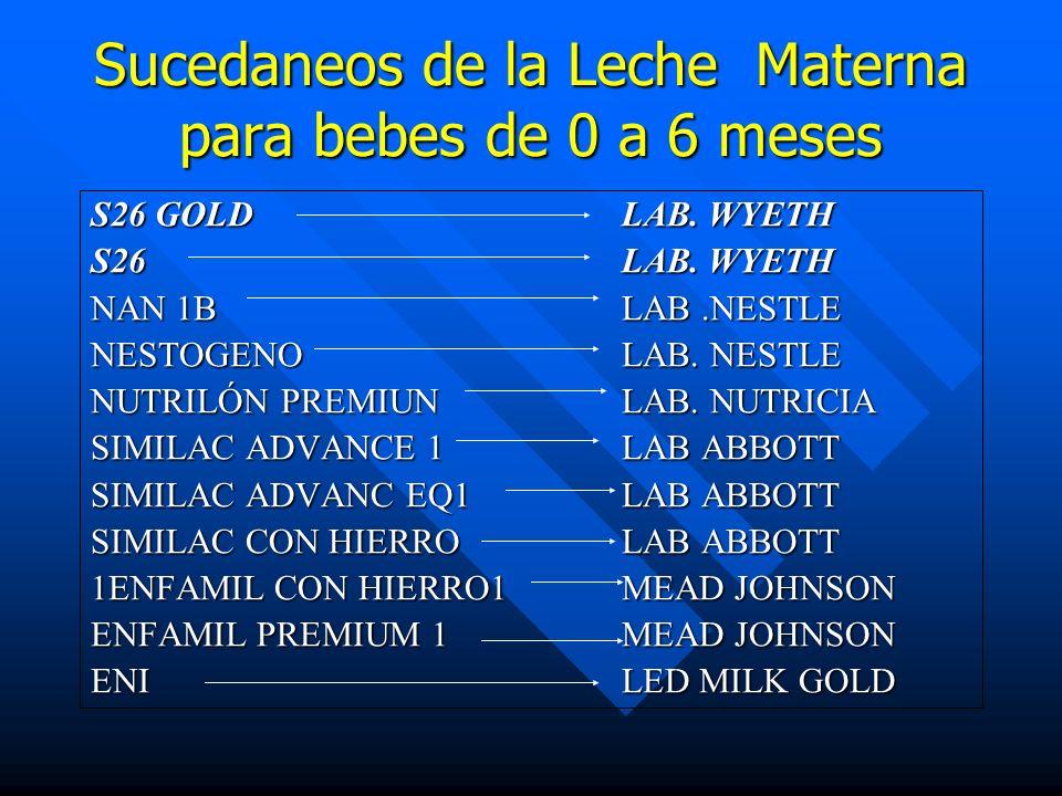 Sucedaneos de la Leche Materna para bebes de 0 a 6 meses S26 GOLDLAB. WYETH S26 LAB. WYETH NAN 1BLAB.NESTLE NESTOGENOLAB. NESTLE NUTRILÓN PREMIUNLAB.