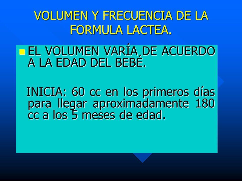 VOLUMEN Y FRECUENCIA DE LA FORMULA LACTEA. EL VOLUMEN VARÍA DE ACUERDO A LA EDAD DEL BEBÉ. EL VOLUMEN VARÍA DE ACUERDO A LA EDAD DEL BEBÉ. INICIA: 60