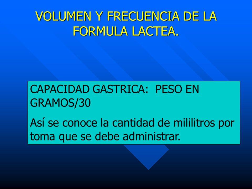 VOLUMEN Y FRECUENCIA DE LA FORMULA LACTEA. CAPACIDAD GASTRICA: PESO EN GRAMOS/30 Así se conoce la cantidad de mililitros por toma que se debe administ