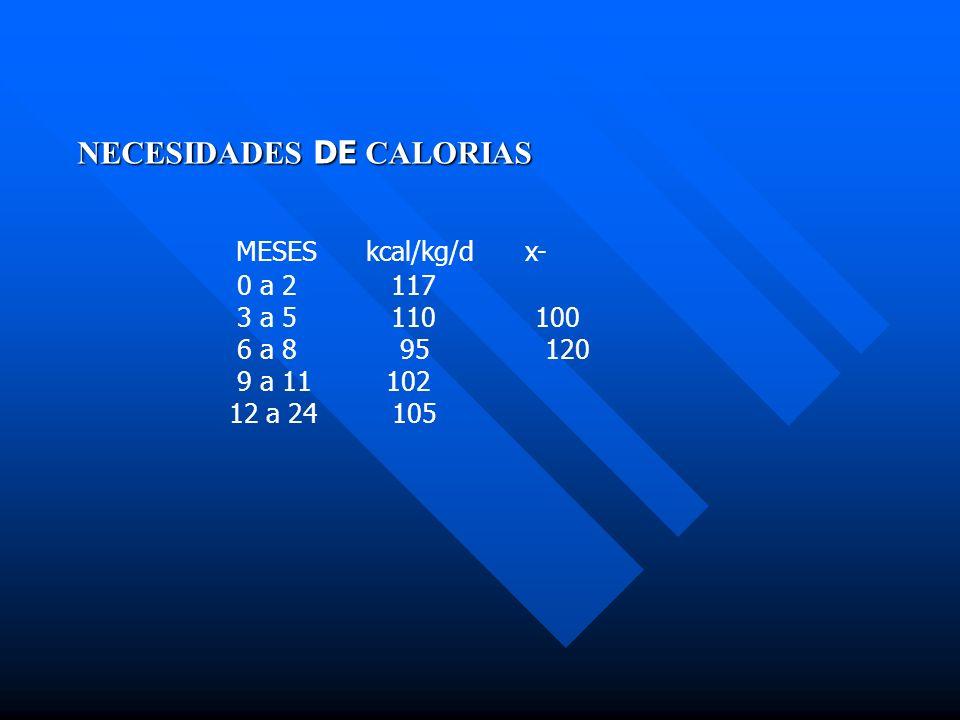 NECESIDADES DE CALORIAS MESES kcal/kg/d x- 0 a 2 117 3 a 5 110 100 6 a 8 95 120 9 a 11 102 12 a 24 105